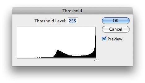 Photoshop threshold panel